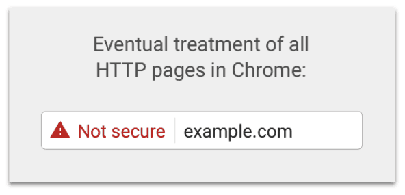 SSL not secure warning