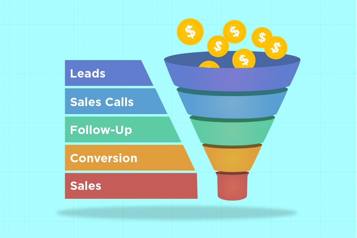 A Beginner's Guide To Conversion Funnel: What Is It? Is It Important?