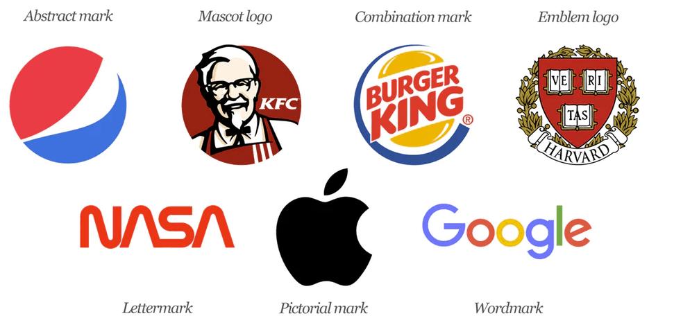 7 types of logo designs